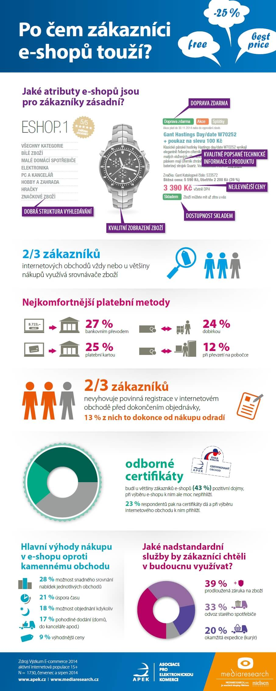 infografika-apek-2