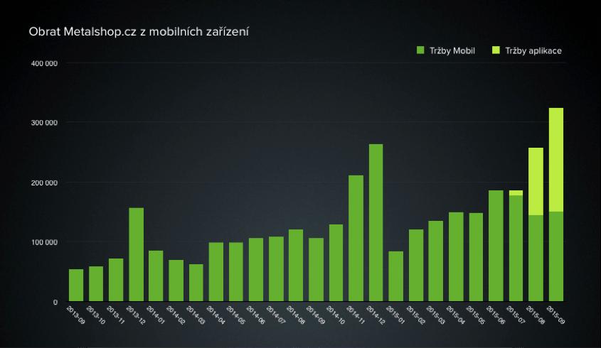 metalshop-graf