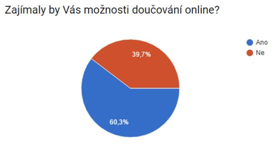 eduma2